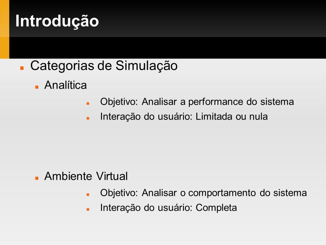Introdução Categorias de Simulação Analítica Ambiente Virtual