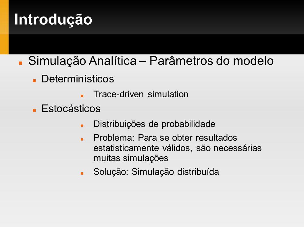 Introdução Simulação Analítica – Parâmetros do modelo Determinísticos
