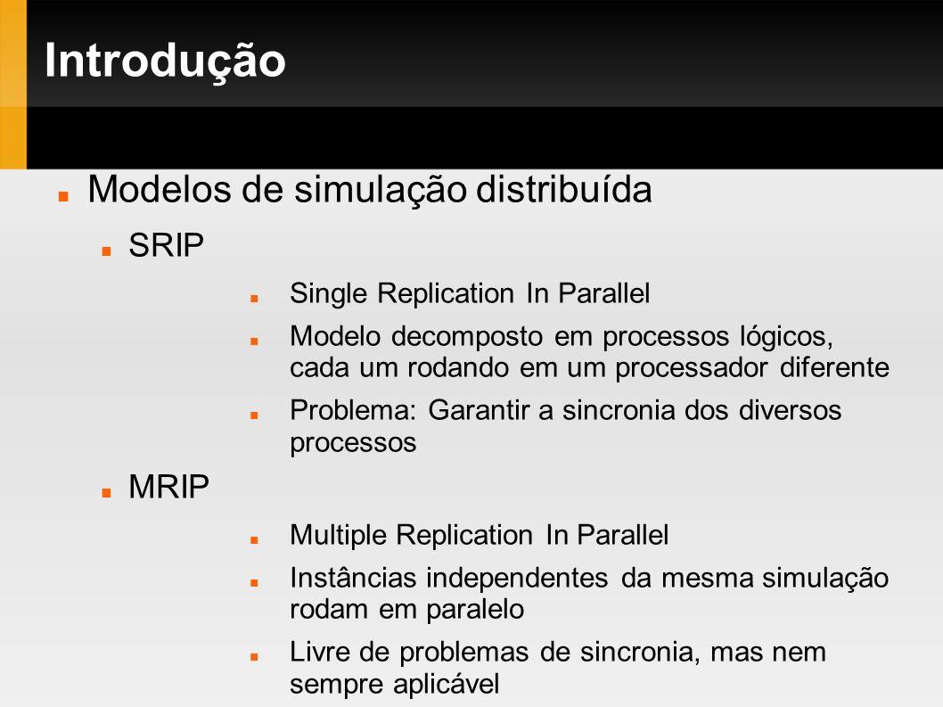 Introdução Modelos de simulação distribuída SRIP MRIP