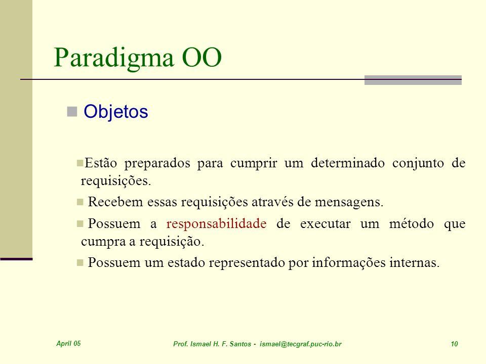 Paradigma OO Objetos. Estão preparados para cumprir um determinado conjunto de requisições. Recebem essas requisições através de mensagens.