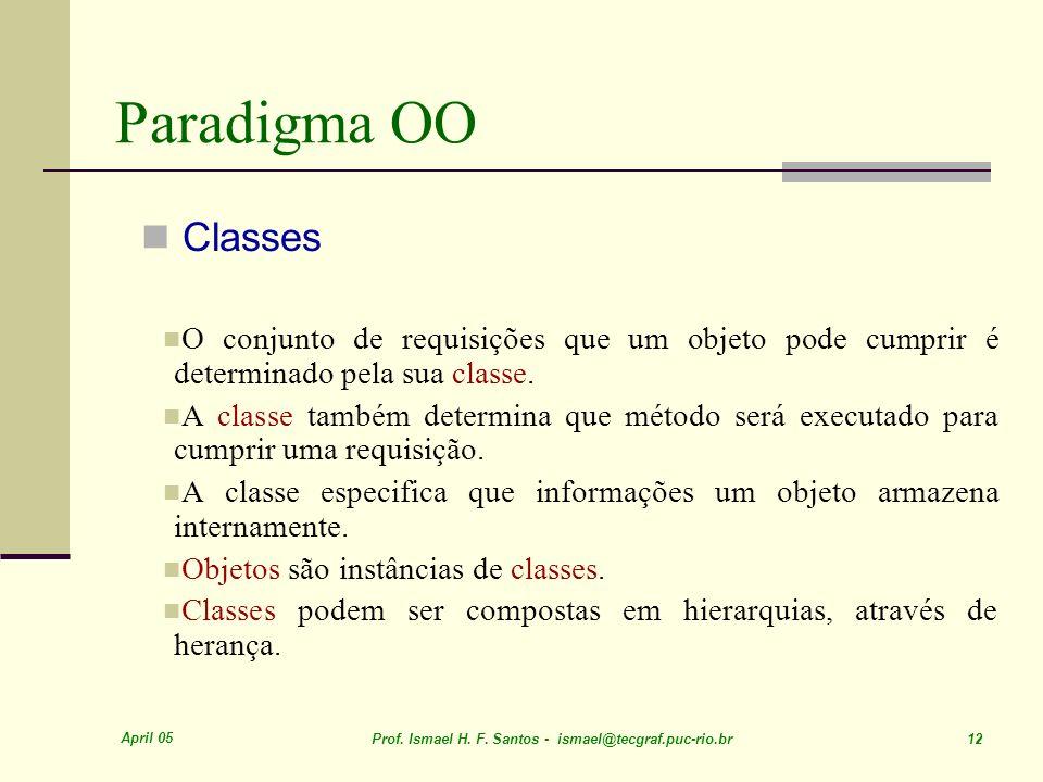 Paradigma OO Classes. O conjunto de requisições que um objeto pode cumprir é determinado pela sua classe.