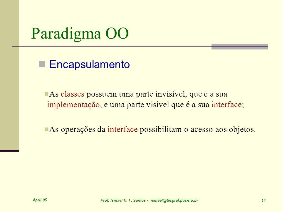 Paradigma OO Encapsulamento