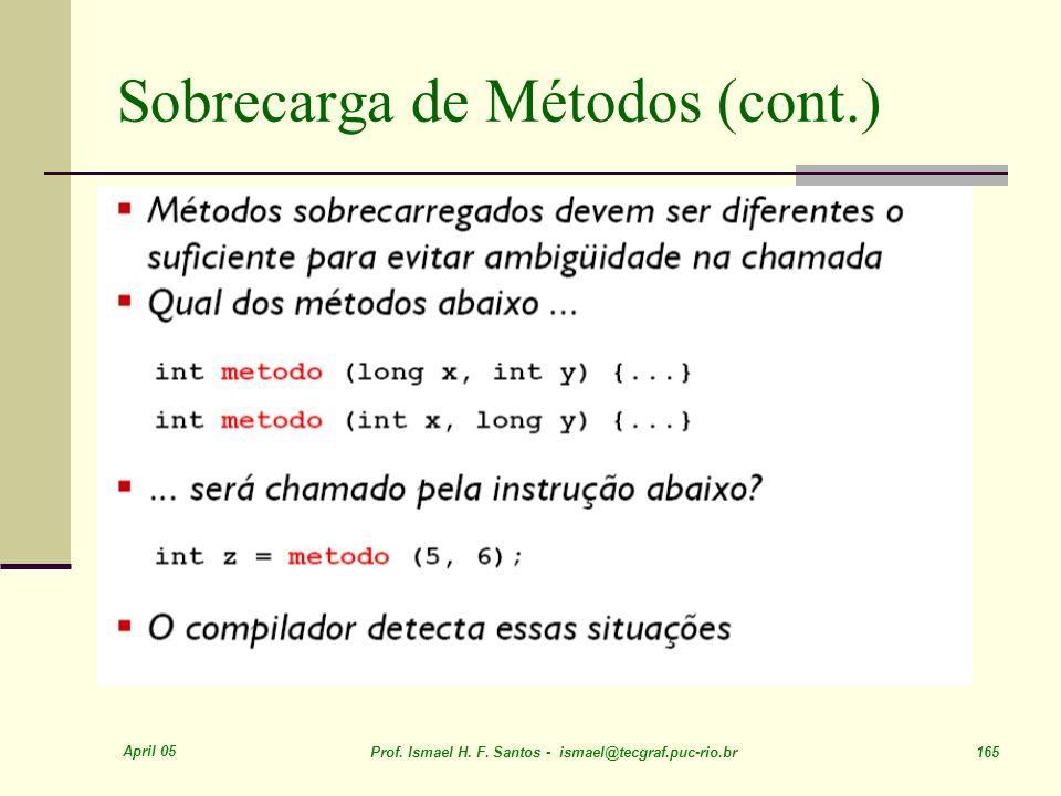Sobrecarga de Métodos (cont.)