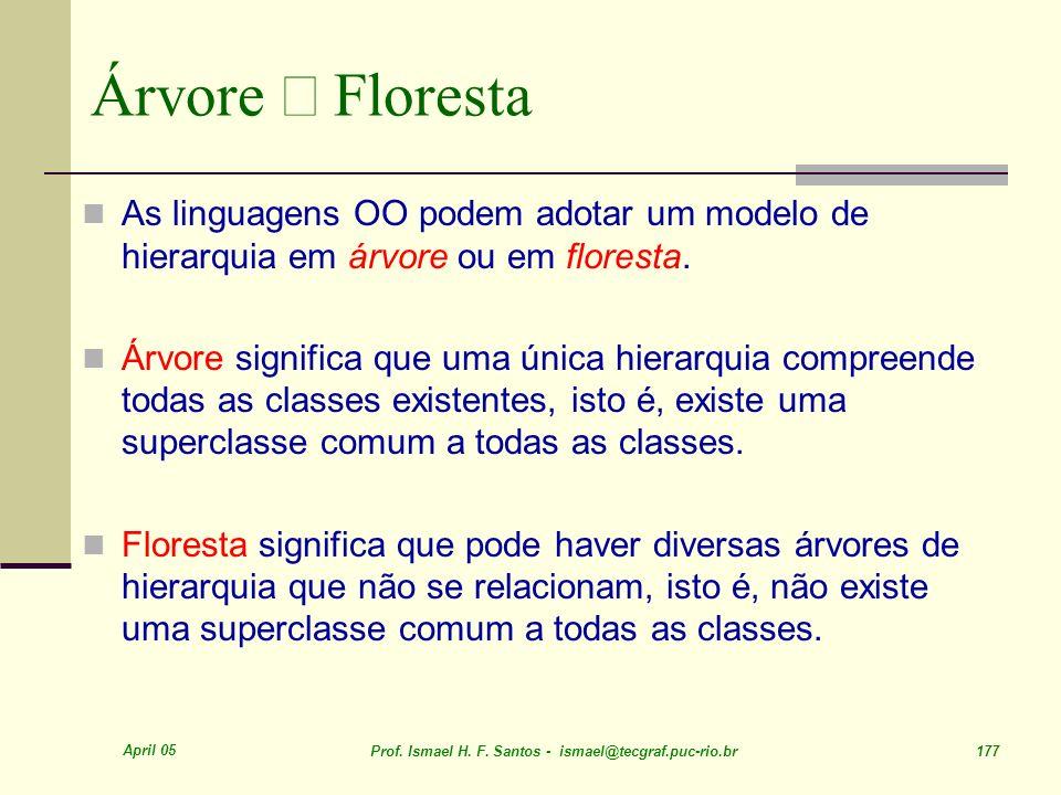 Árvore ´ Floresta As linguagens OO podem adotar um modelo de hierarquia em árvore ou em floresta.