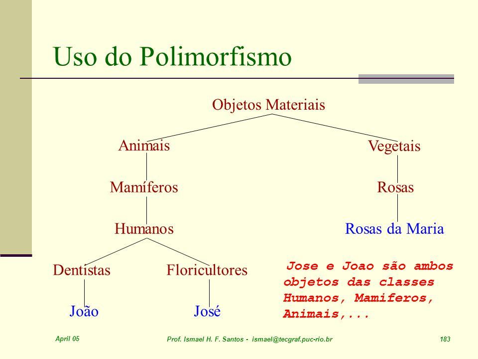 Uso do Polimorfismo Objetos Materiais Animais Mamíferos Humanos