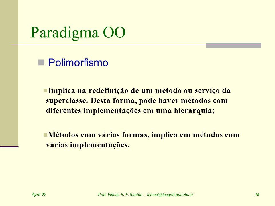 Paradigma OO Polimorfismo