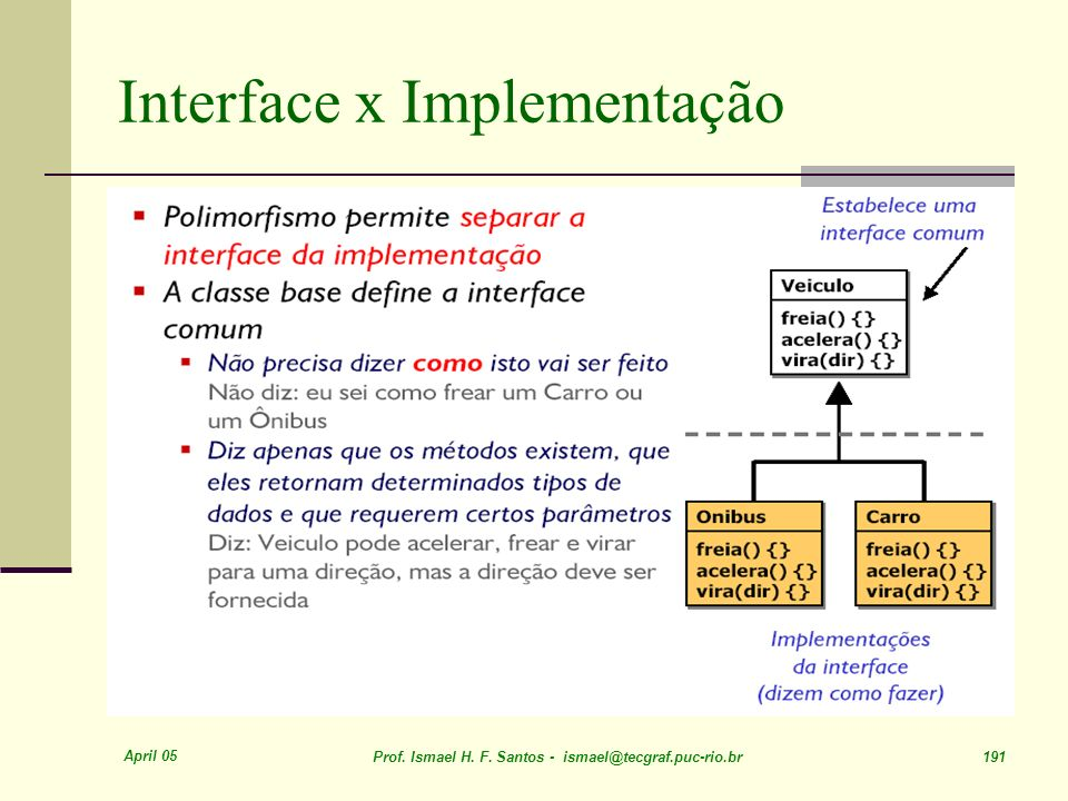 Interface x Implementação