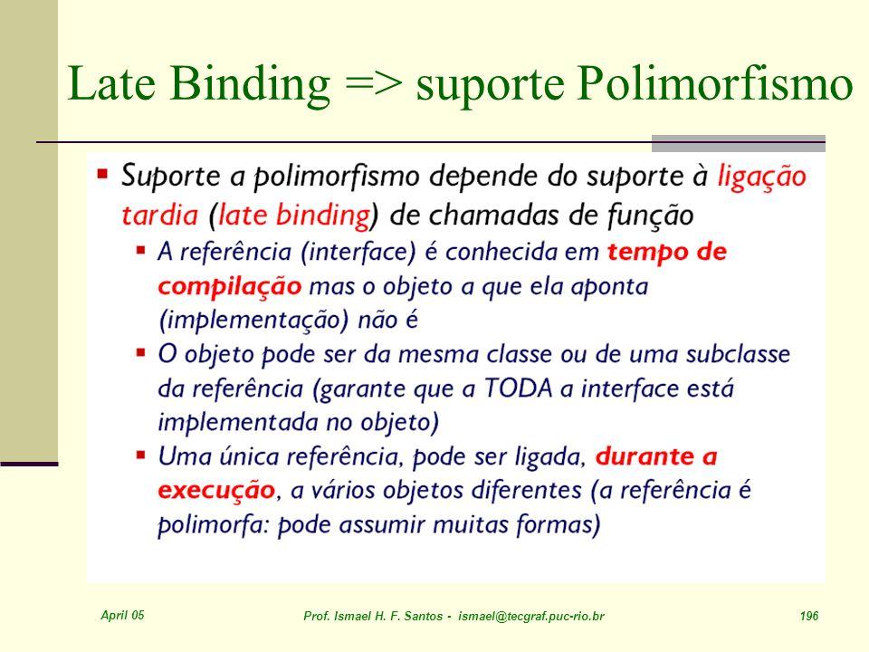 Late Binding => suporte Polimorfismo