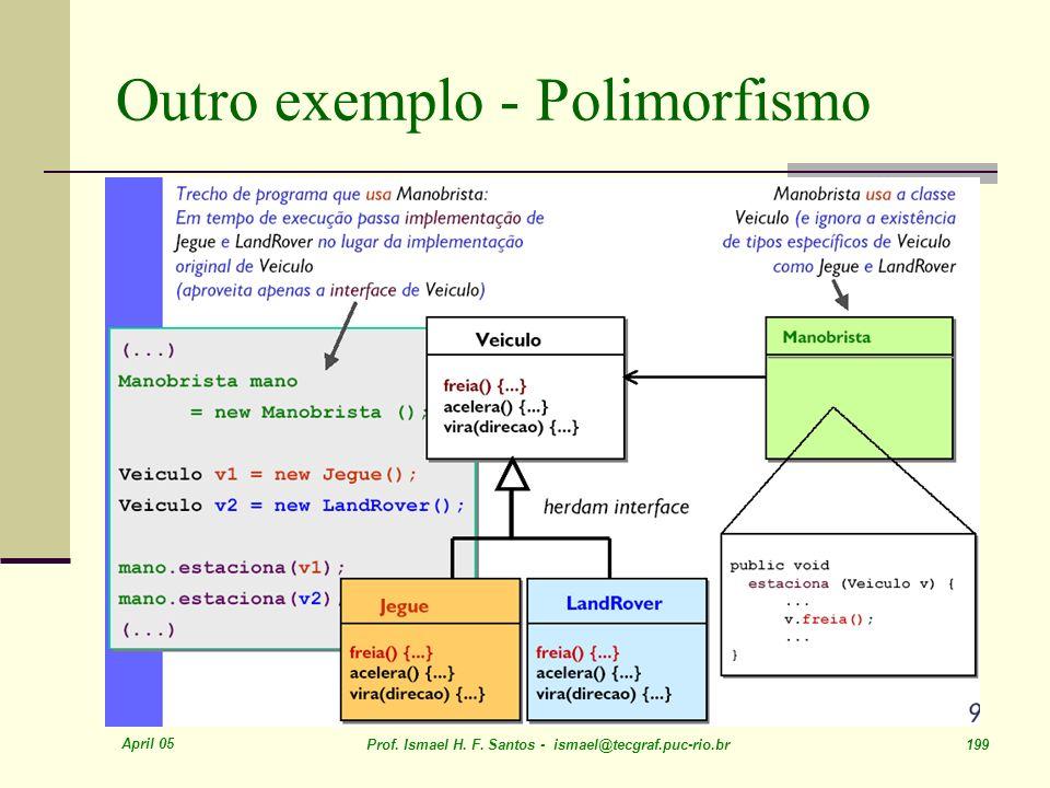Outro exemplo - Polimorfismo