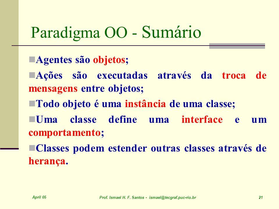 Paradigma OO - Sumário Agentes são objetos;