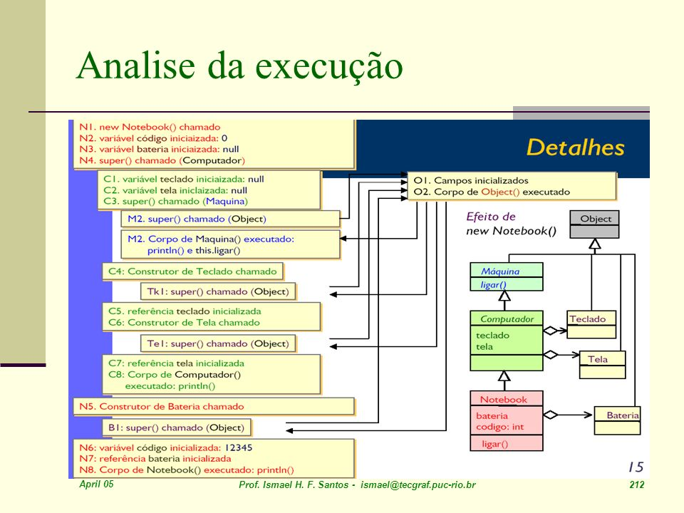 Analise da execução April 05