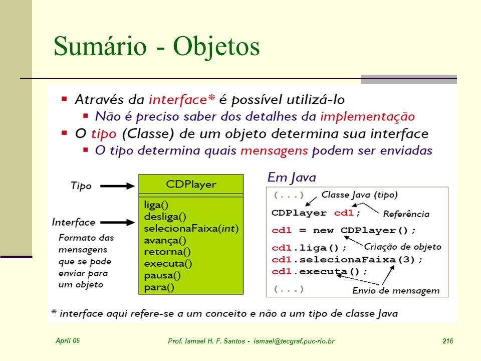 Sumário - Objetos April 05
