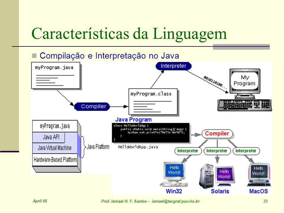 Características da Linguagem