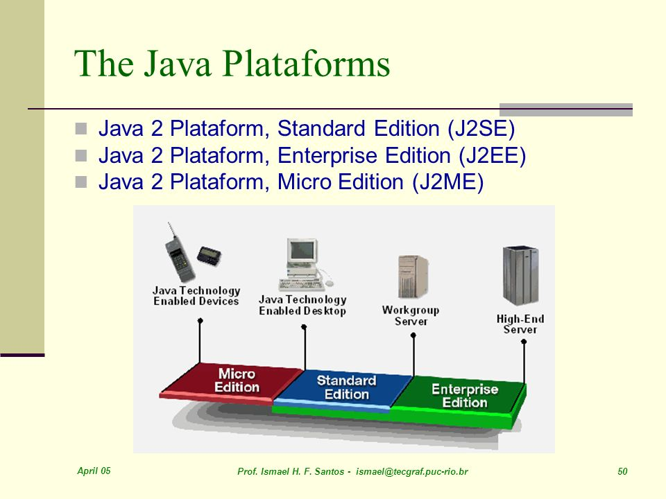 The Java Plataforms Java 2 Plataform, Standard Edition (J2SE)