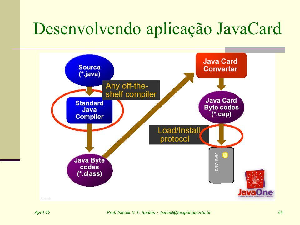 Desenvolvendo aplicação JavaCard