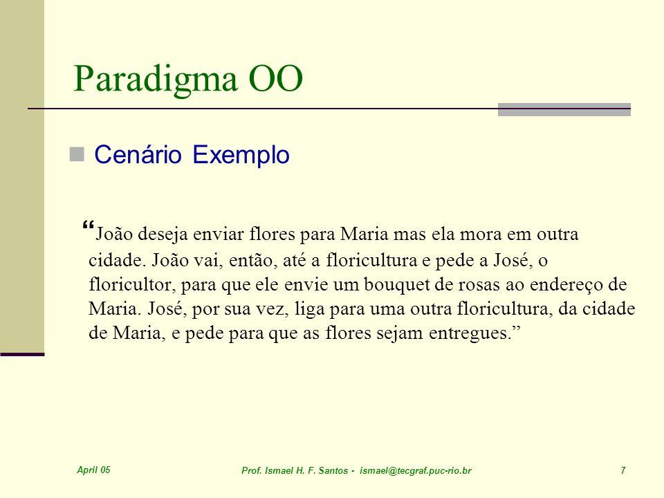 Paradigma OO Cenário Exemplo