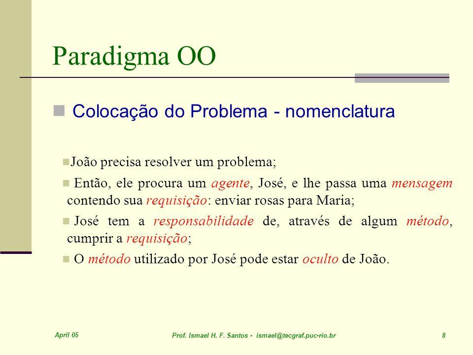 Paradigma OO Colocação do Problema - nomenclatura