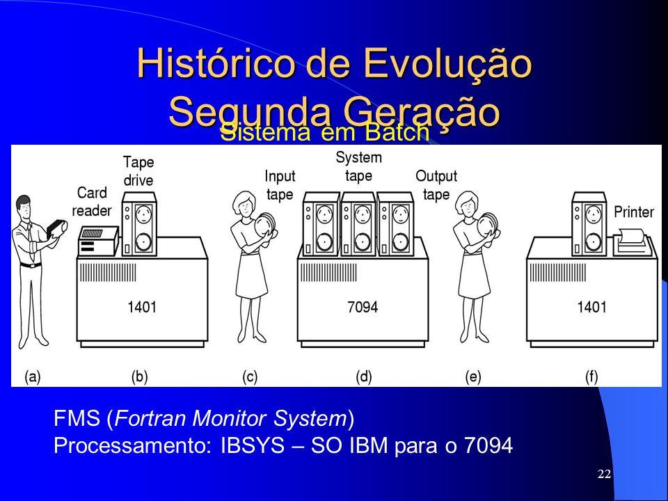 Histórico de Evolução Segunda Geração