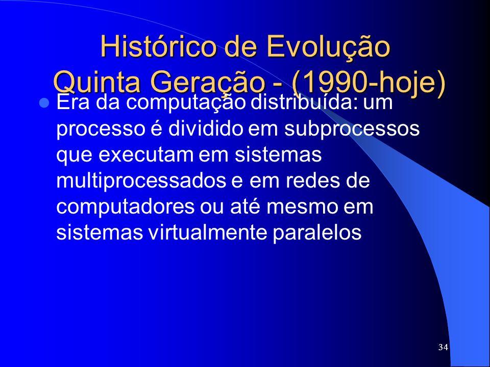 Histórico de Evolução Quinta Geração - (1990-hoje)