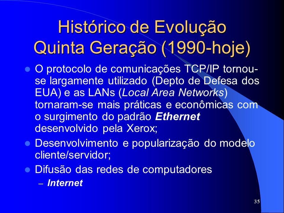 Histórico de Evolução Quinta Geração (1990-hoje)