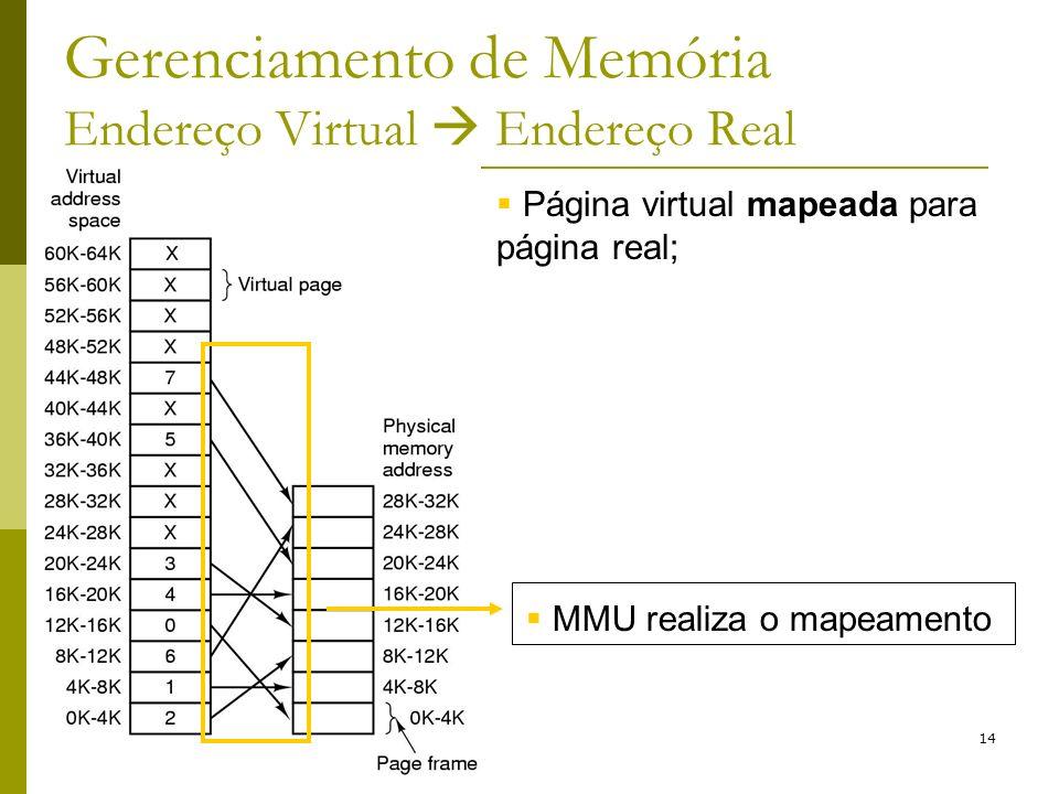 Gerenciamento de Memória Endereço Virtual  Endereço Real