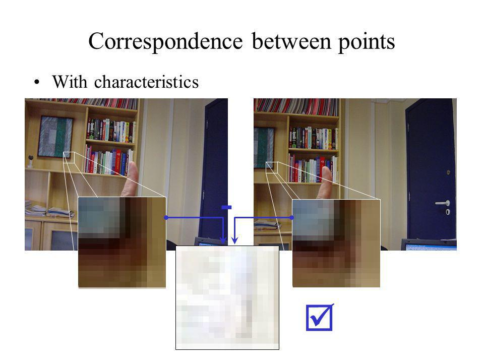 Correspondence between points