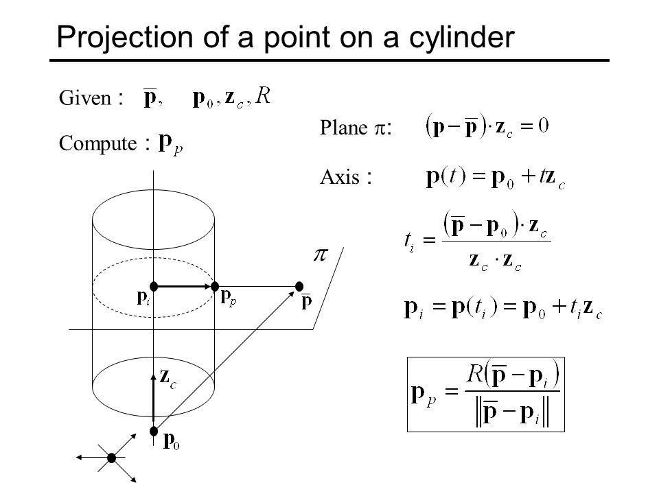 Projection of a point on a cylinder