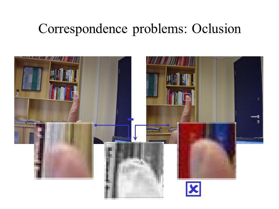 Correspondence problems: Oclusion