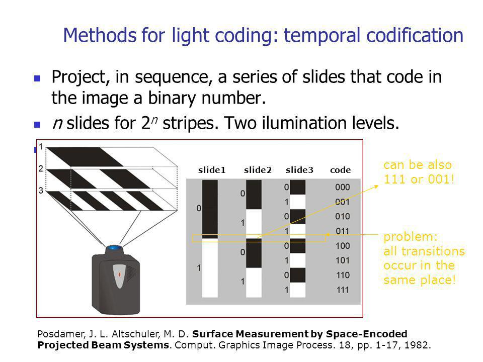 Methods for light coding: temporal codification