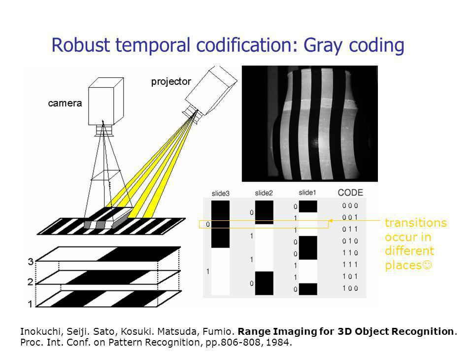 Robust temporal codification: Gray coding