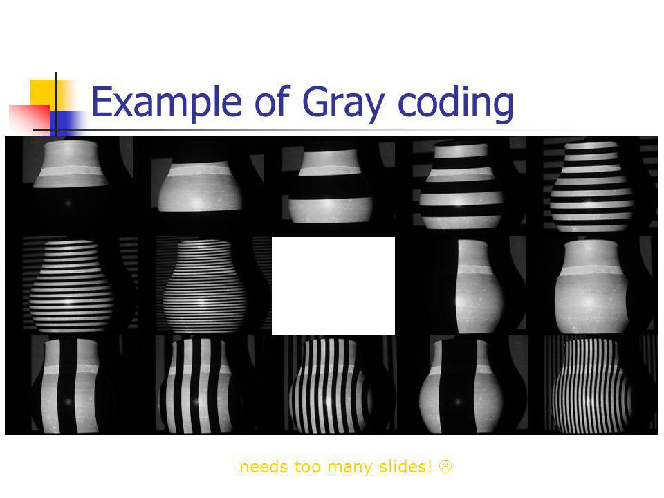 Example of Gray coding needs too many slides! 
