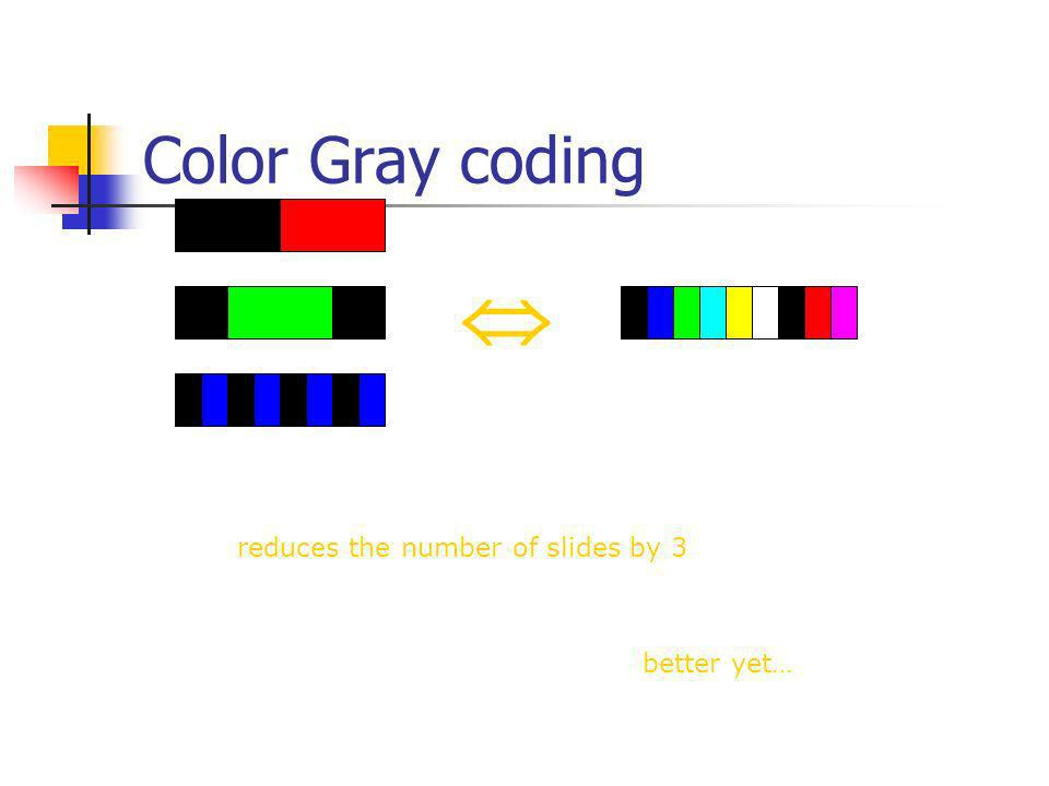 Color Gray coding  reduces the number of slides by 3 better yet…