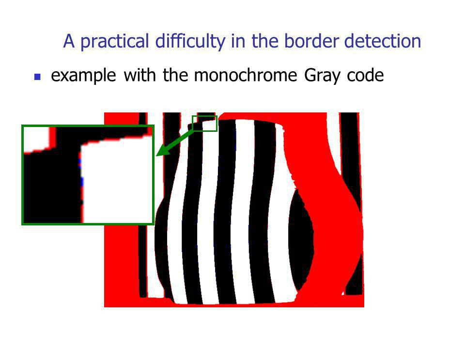 A practical difficulty in the border detection