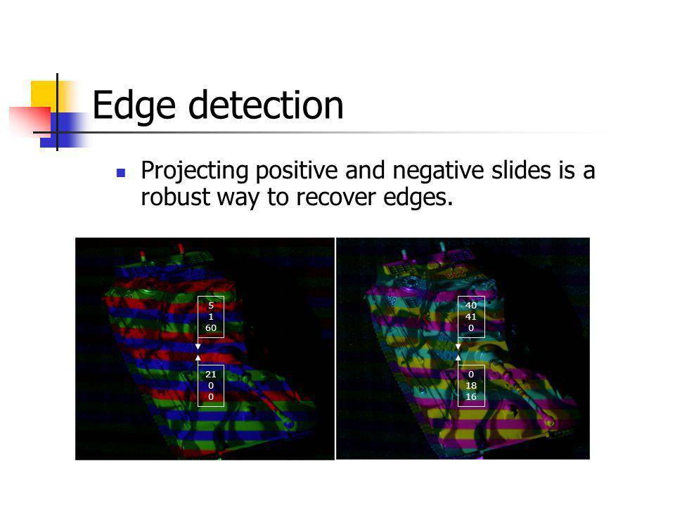 Edge detection Projecting positive and negative slides is a robust way to recover edges. 5. 1. 60.