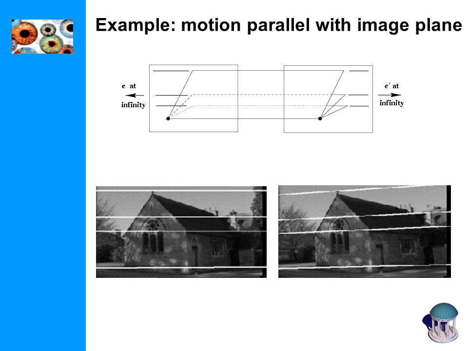Example: motion parallel with image plane