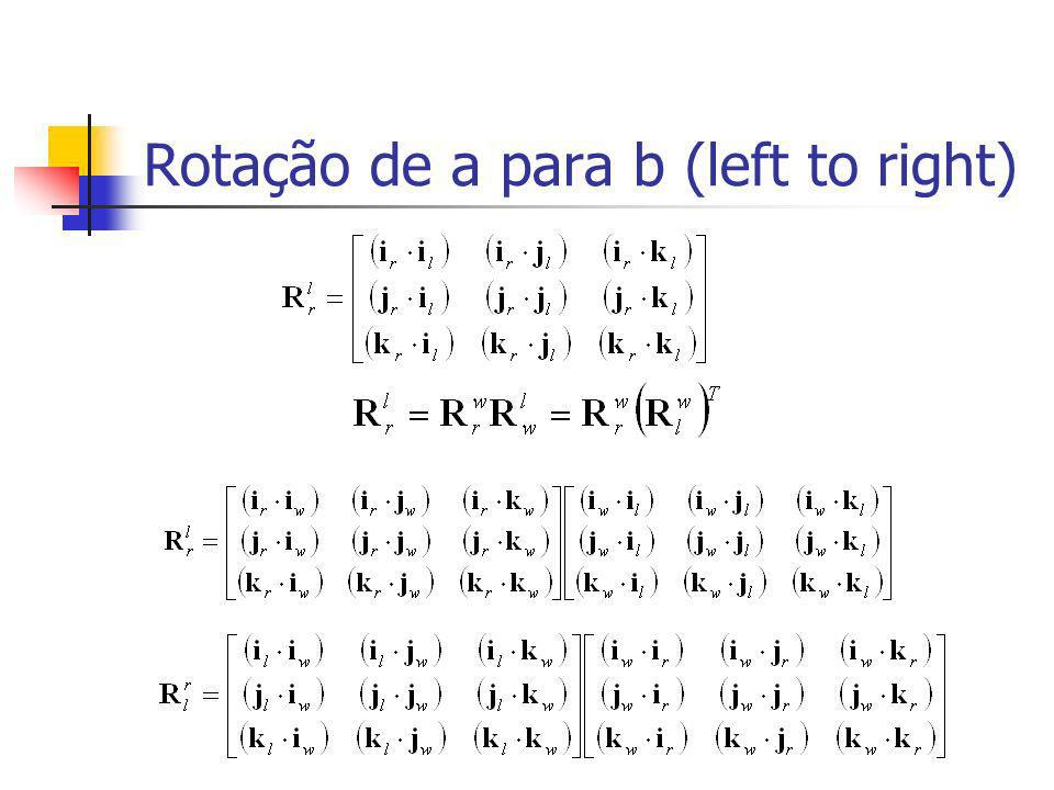 Rotação de a para b (left to right)