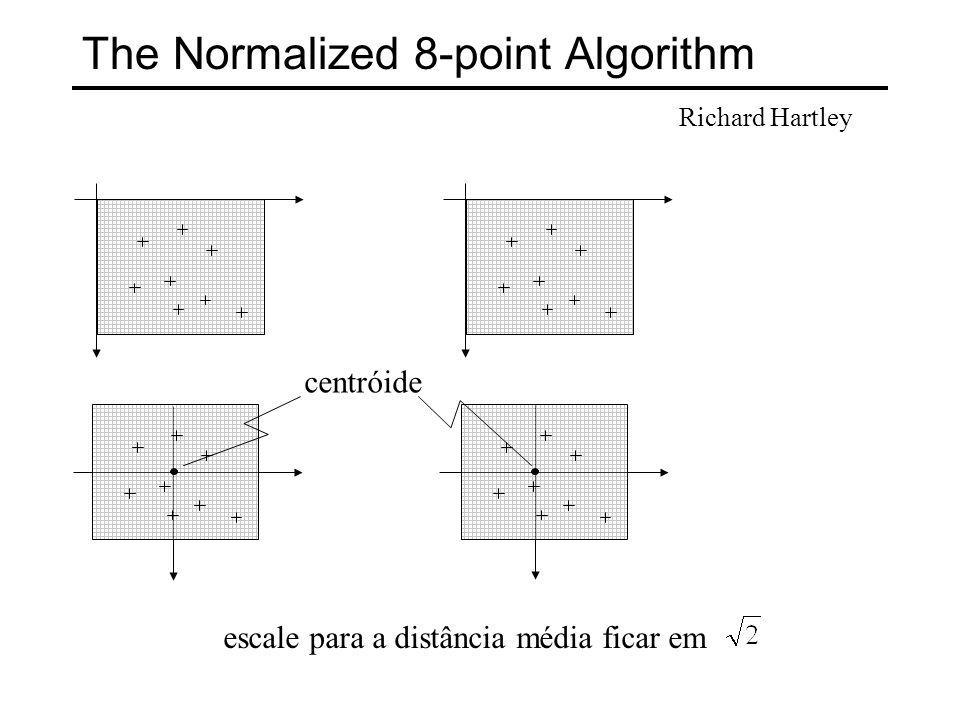 The Normalized 8-point Algorithm
