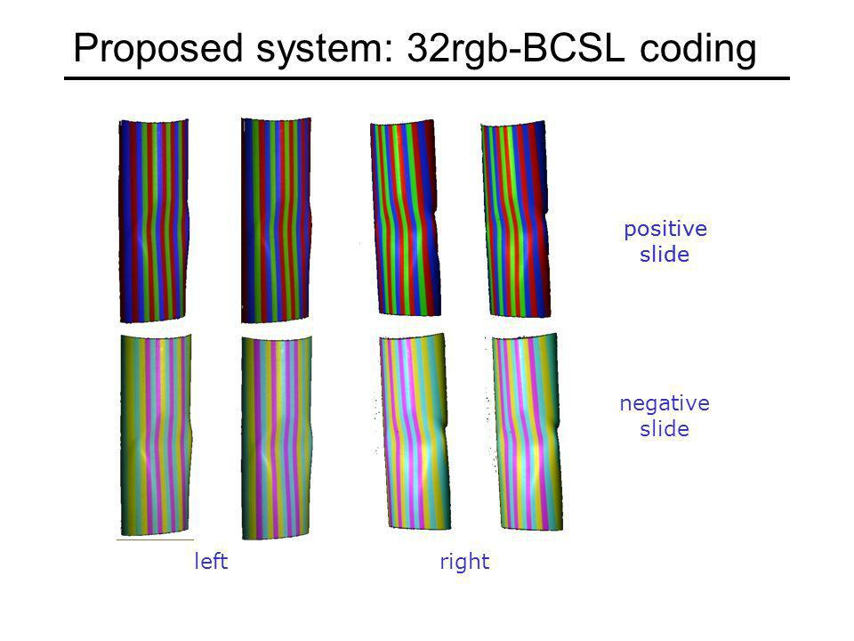 Proposed system: 32rgb-BCSL coding