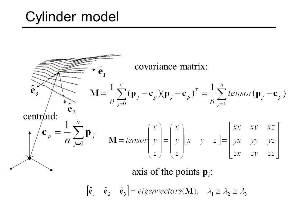 Cylinder model covariance matrix: centroid: axis of the points pi:
