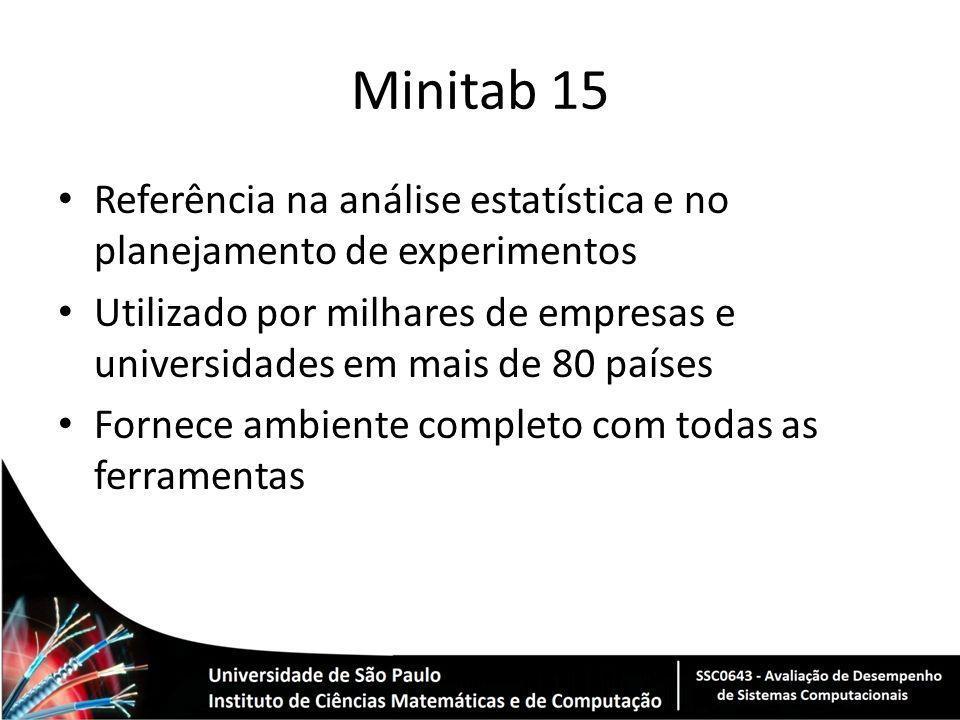 Minitab 15 Referência na análise estatística e no planejamento de experimentos.