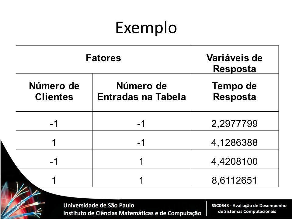 Exemplo Fatores Variáveis de Resposta Número de Clientes