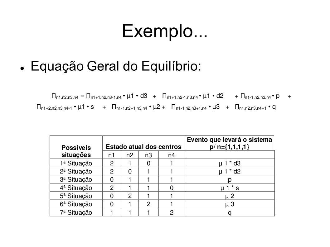 Exemplo... Equação Geral do Equilíbrio: