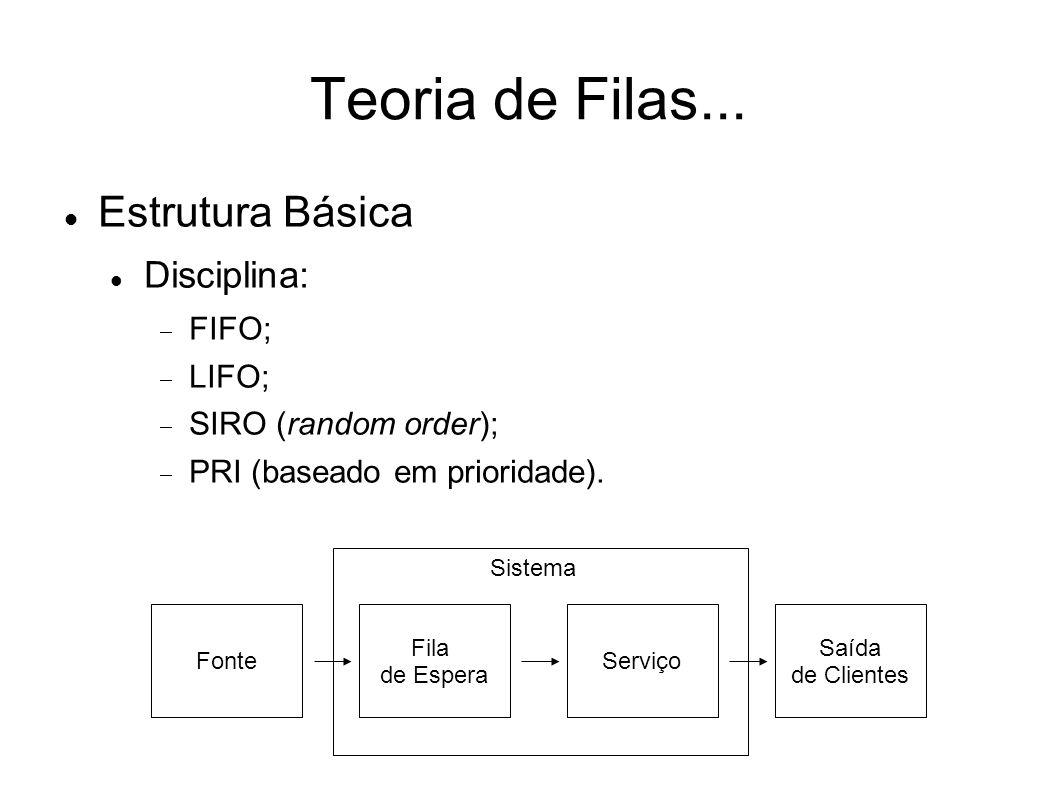 Teoria de Filas... Estrutura Básica Disciplina: FIFO; LIFO;