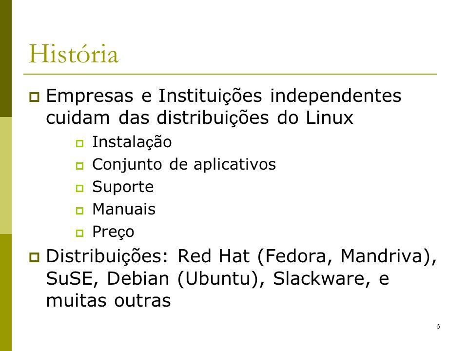 História Empresas e Instituições independentes cuidam das distribuições do Linux. Instalação. Conjunto de aplicativos.