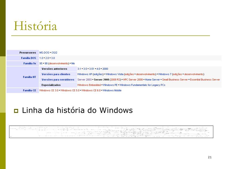 História Linha da história do Windows