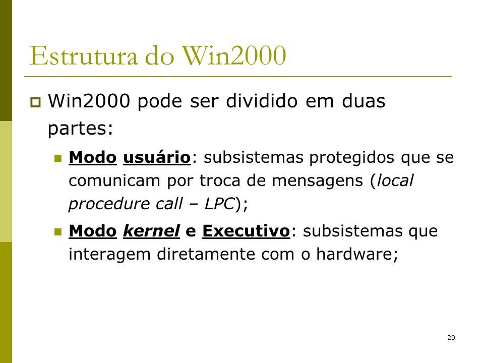 Estrutura do Win2000 Win2000 pode ser dividido em duas partes: