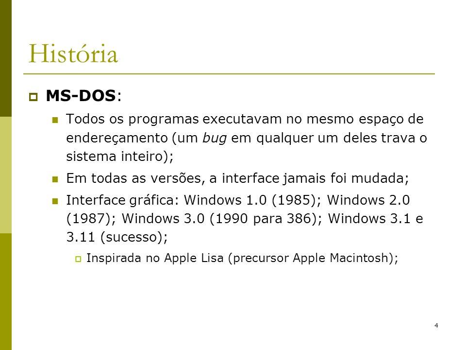 História MS-DOS: Todos os programas executavam no mesmo espaço de endereçamento (um bug em qualquer um deles trava o sistema inteiro);