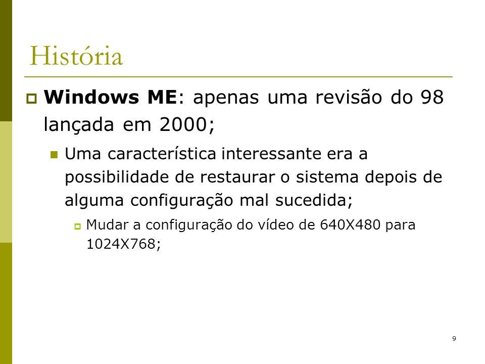 História Windows ME: apenas uma revisão do 98 lançada em 2000;