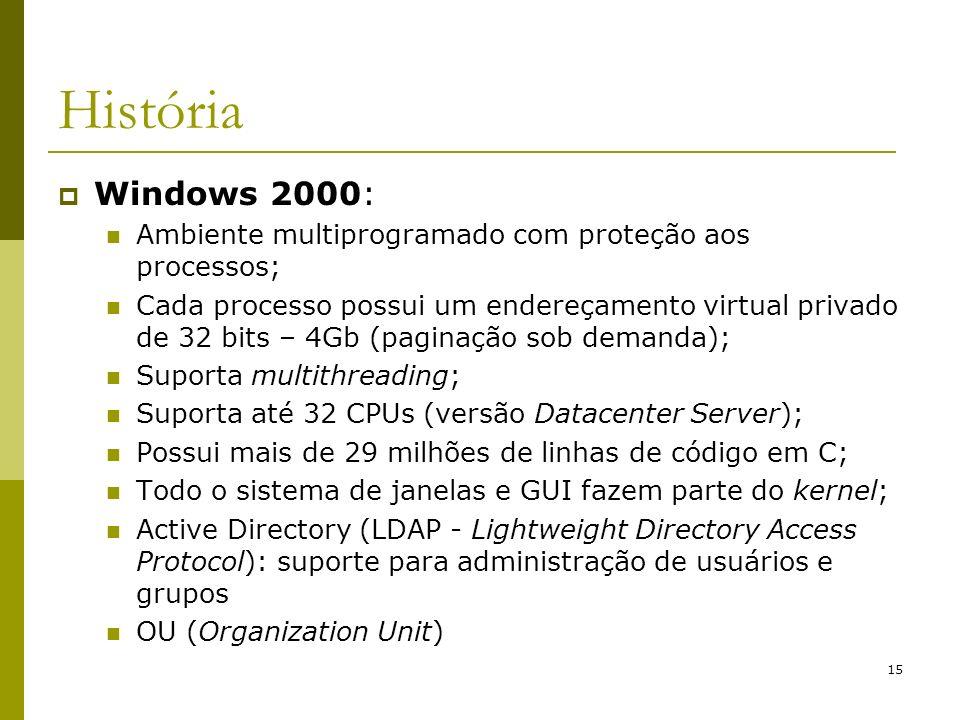 História Windows 2000: Ambiente multiprogramado com proteção aos processos;