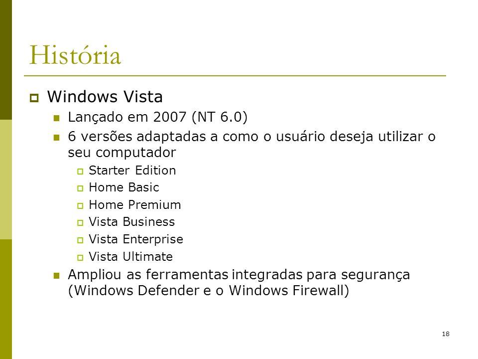 História Windows Vista Lançado em 2007 (NT 6.0)